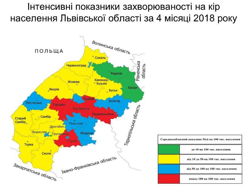 Серед районів області на кір найбільше захворіли мешканці Пустомитівського Перемишлянського Стрийського Городоцького районів та льв