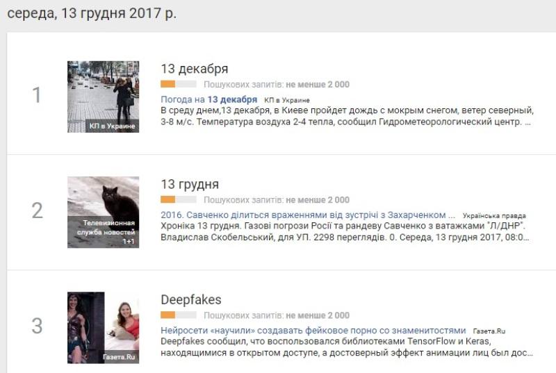 В этом 2017 году популярным поисковым запросом вгосударстве Украина стал «Физрук»